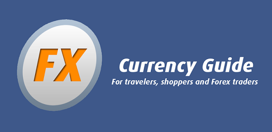 FXware Currency Guide